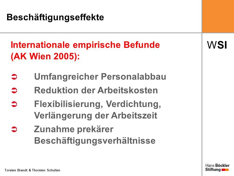 WSI Torsten Brandt & Thorsten Schulten Beschäftigungseffekte Beispiel Sektorvergleich Deutschland (PIQUE): Post: extremer Personalabbau Inland Krankenhäuser: Outsourcing, seit 1991 Abbau des Beschäftigungsvolumens um 9% ÖPNV: Fremdvergaben, Abbau technisches Personal Strom: 40%-Personalabbau von 1991 bis 2002