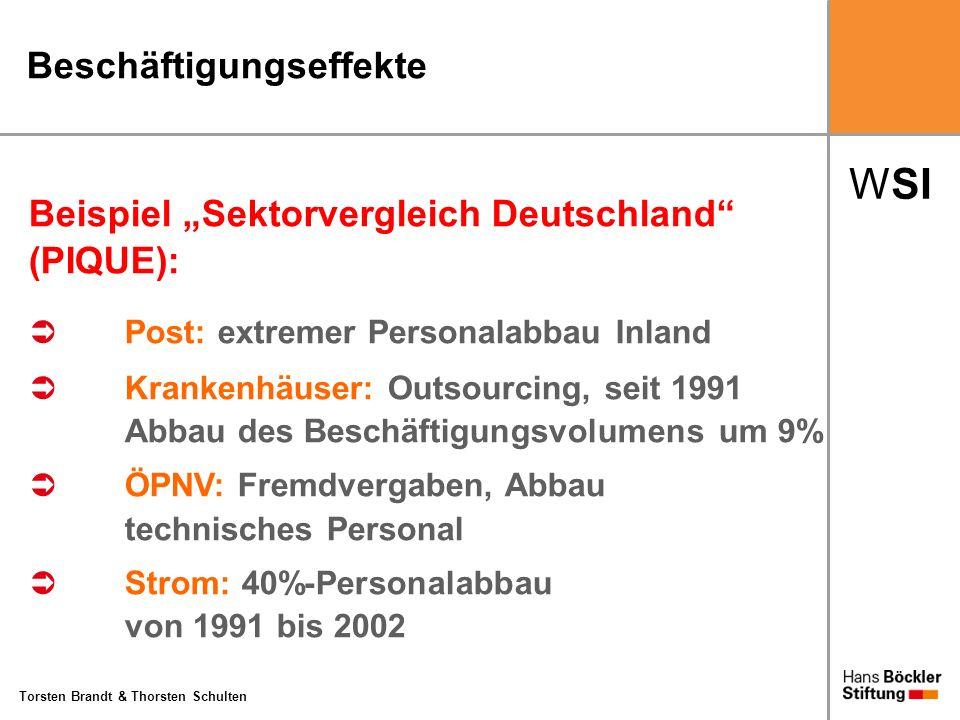 WSI Torsten Brandt & Thorsten Schulten Beschäftigungseffekte Beispiel Sektorvergleich Deutschland (PIQUE): Post: extremer Personalabbau Inland Kranken