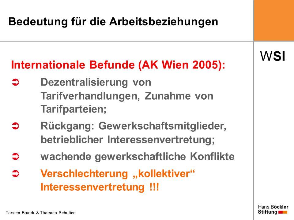 WSI Torsten Brandt & Thorsten Schulten Bedeutung für die Arbeitsbeziehungen Internationale Befunde (AK Wien 2005): Dezentralisierung von Tarifverhandl