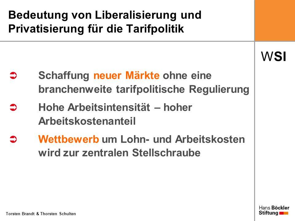WSI Torsten Brandt & Thorsten Schulten Bedeutung von Liberalisierung und Privatisierung für die Tarifpolitik Schaffung neuer Märkte ohne eine branchen