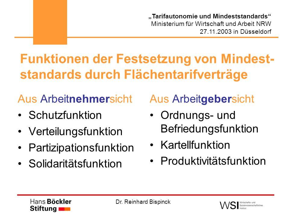 Dr. Reinhard Bispinck Tarifautonomie und Mindeststandards Ministerium für Wirtschaft und Arbeit NRW 27.11.2003 in Düsseldorf Aus Arbeitnehmersicht Sch