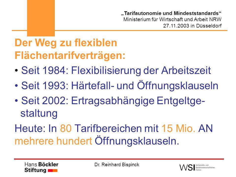 Dr. Reinhard Bispinck Tarifautonomie und Mindeststandards Ministerium für Wirtschaft und Arbeit NRW 27.11.2003 in Düsseldorf Der Weg zu flexiblen Fläc
