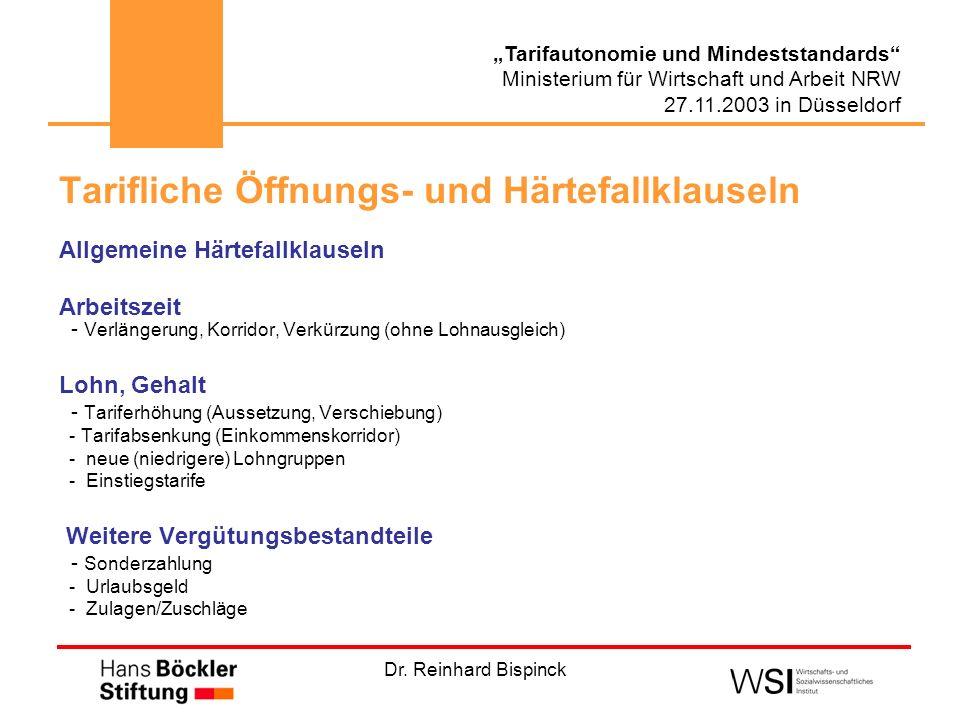 Dr. Reinhard Bispinck Tarifautonomie und Mindeststandards Ministerium für Wirtschaft und Arbeit NRW 27.11.2003 in Düsseldorf Tarifliche Öffnungs- und