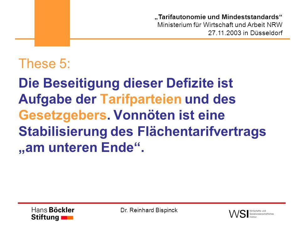 Dr. Reinhard Bispinck Tarifautonomie und Mindeststandards Ministerium für Wirtschaft und Arbeit NRW 27.11.2003 in Düsseldorf These 5: Die Beseitigung