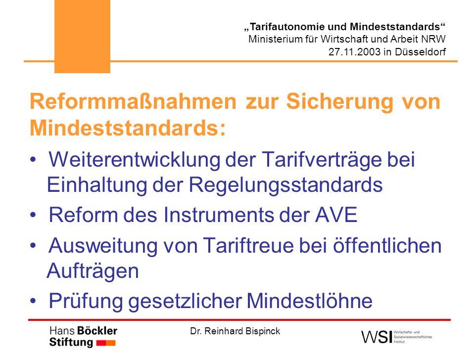 Dr. Reinhard Bispinck Tarifautonomie und Mindeststandards Ministerium für Wirtschaft und Arbeit NRW 27.11.2003 in Düsseldorf Reformmaßnahmen zur Siche
