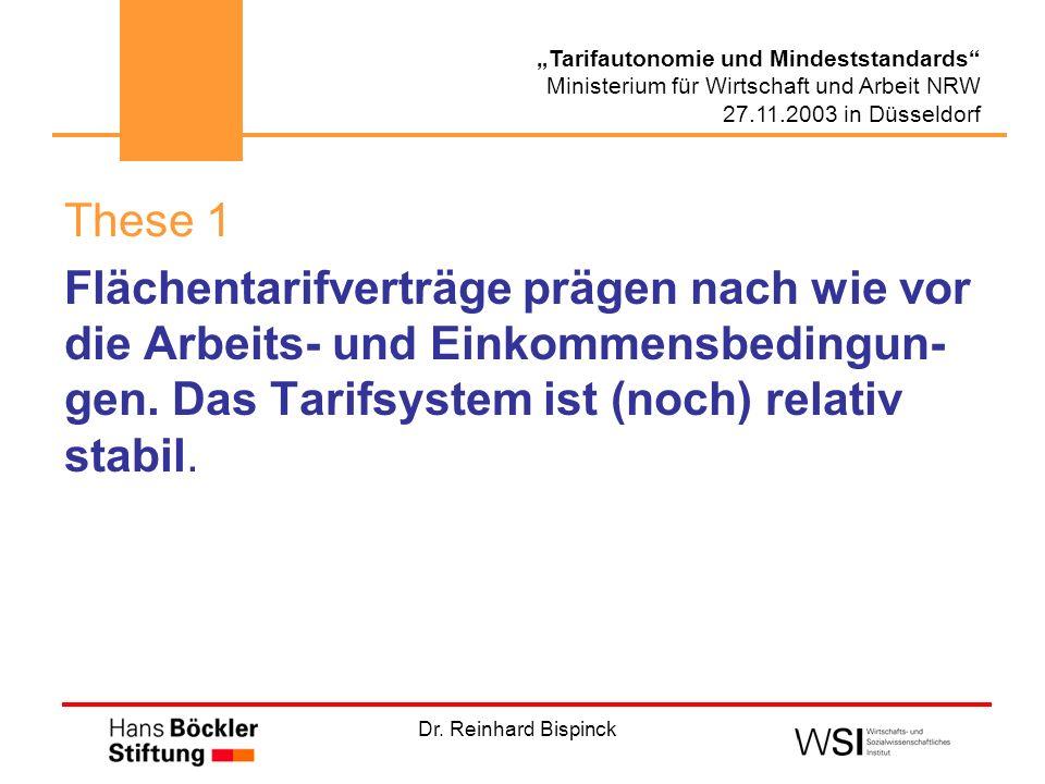 Dr. Reinhard Bispinck Tarifautonomie und Mindeststandards Ministerium für Wirtschaft und Arbeit NRW 27.11.2003 in Düsseldorf These 1 Flächentarifvertr