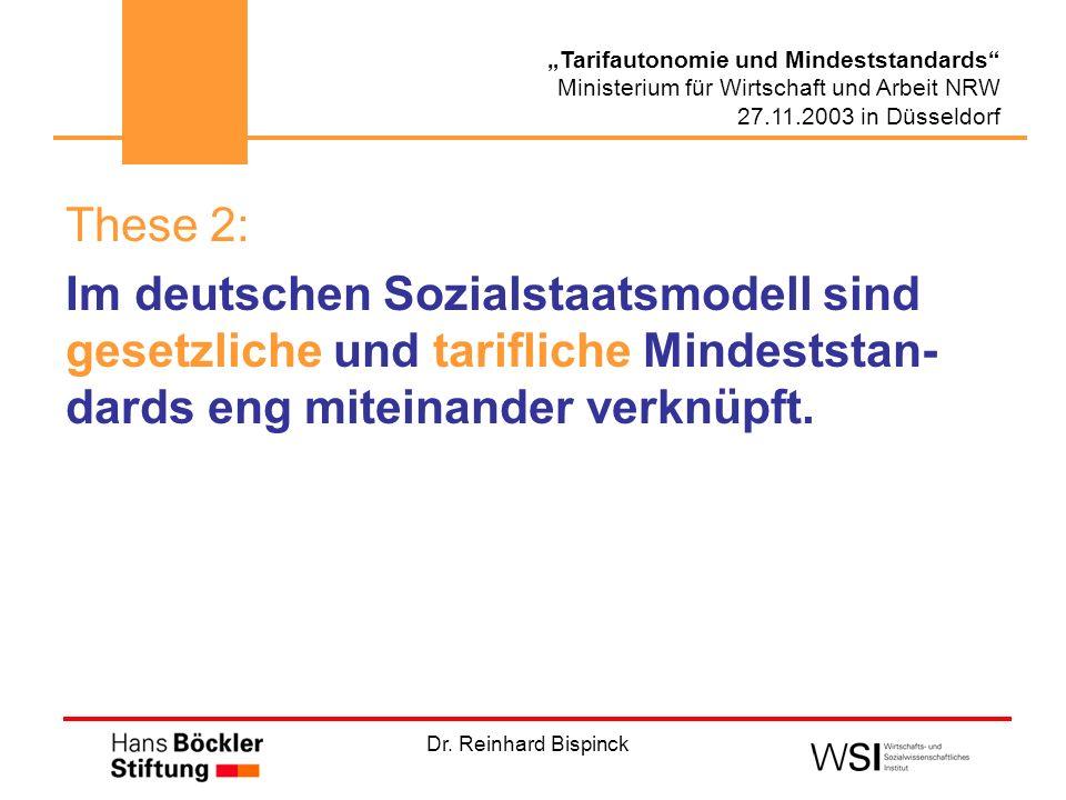 Dr. Reinhard Bispinck Tarifautonomie und Mindeststandards Ministerium für Wirtschaft und Arbeit NRW 27.11.2003 in Düsseldorf These 2: Im deutschen Soz