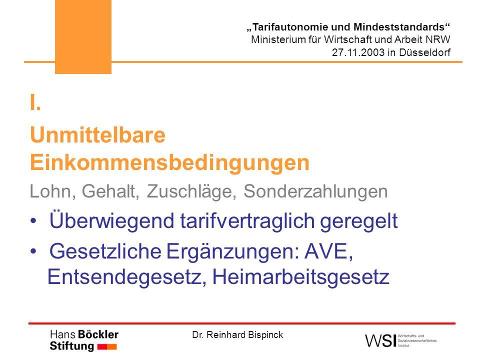 Dr. Reinhard Bispinck Tarifautonomie und Mindeststandards Ministerium für Wirtschaft und Arbeit NRW 27.11.2003 in Düsseldorf I. Unmittelbare Einkommen