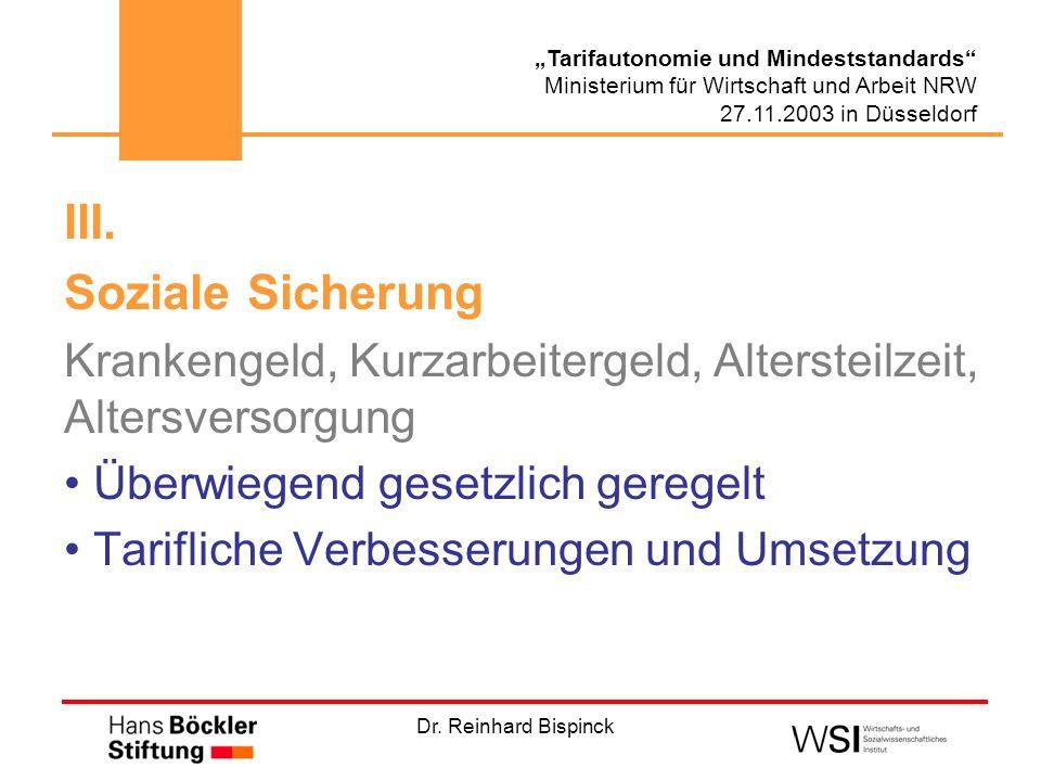 Dr. Reinhard Bispinck Tarifautonomie und Mindeststandards Ministerium für Wirtschaft und Arbeit NRW 27.11.2003 in Düsseldorf III. Soziale Sicherung Kr
