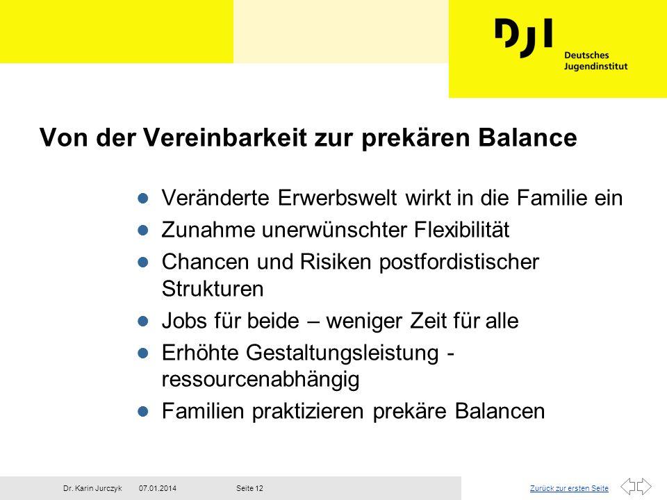 Zurück zur ersten Seite07.01.2014Dr. Karin JurczykSeite 12 Von der Vereinbarkeit zur prekären Balance l Veränderte Erwerbswelt wirkt in die Familie ei