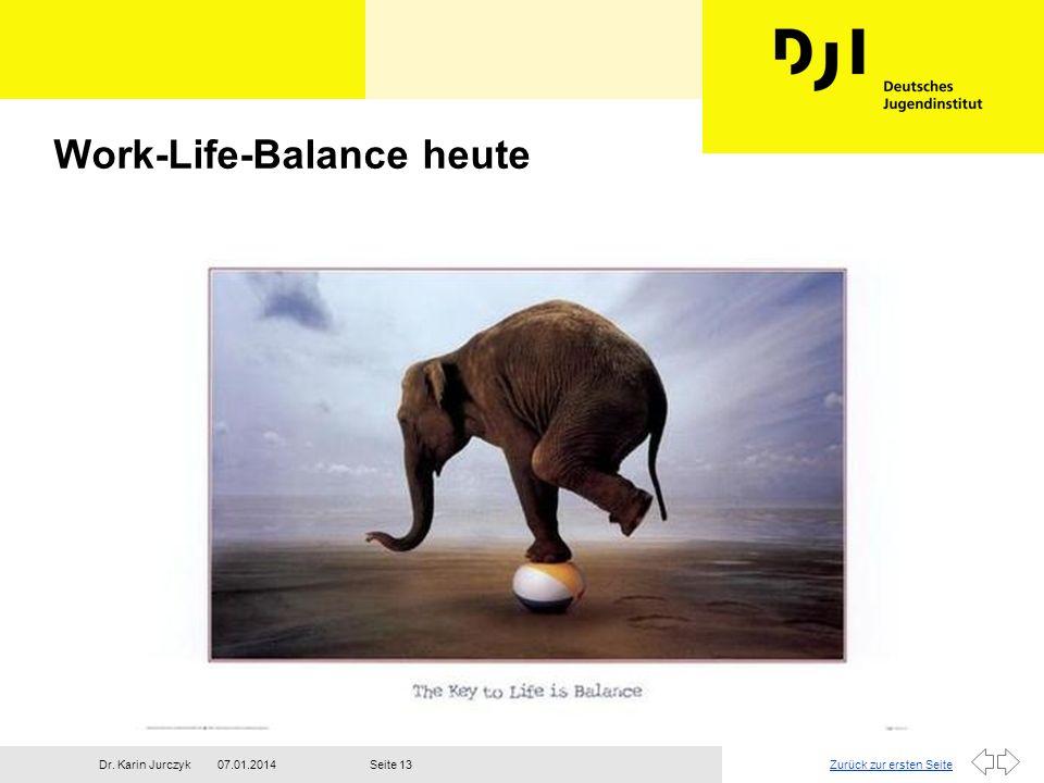 Zurück zur ersten Seite07.01.2014Dr. Karin JurczykSeite 13 Work-Life-Balance heute