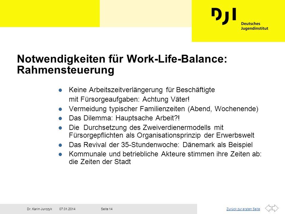 Zurück zur ersten Seite07.01.2014Dr. Karin JurczykSeite 14 Notwendigkeiten für Work-Life-Balance: Rahmensteuerung l Keine Arbeitszeitverlängerung für