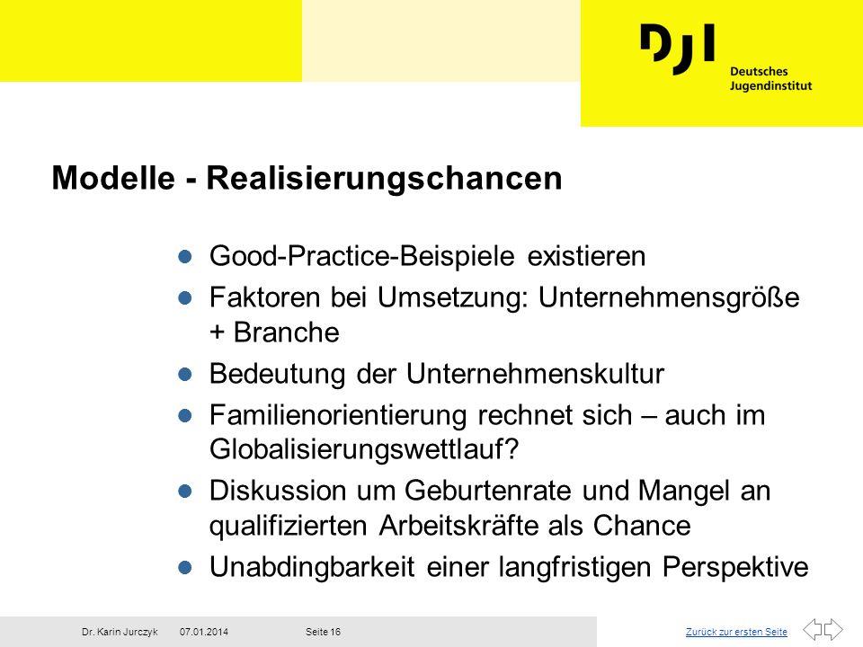 Zurück zur ersten Seite07.01.2014Dr. Karin JurczykSeite 16 Modelle - Realisierungschancen l Good-Practice-Beispiele existieren l Faktoren bei Umsetzun