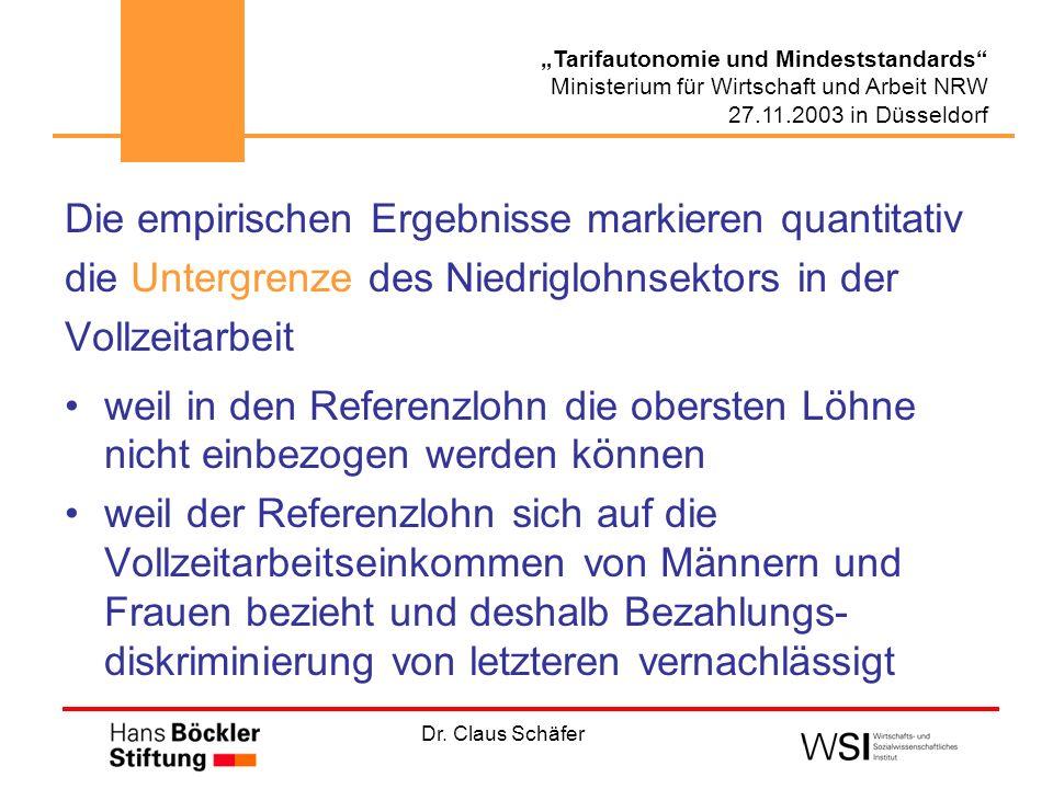 Dr. Claus Schäfer Tarifautonomie und Mindeststandards Ministerium für Wirtschaft und Arbeit NRW 27.11.2003 in Düsseldorf Die empirischen Ergebnisse ma