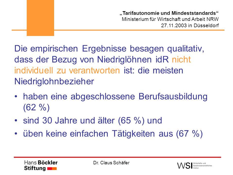 Dr. Claus Schäfer Tarifautonomie und Mindeststandards Ministerium für Wirtschaft und Arbeit NRW 27.11.2003 in Düsseldorf Die empirischen Ergebnisse be