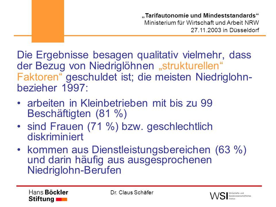 Dr. Claus Schäfer Tarifautonomie und Mindeststandards Ministerium für Wirtschaft und Arbeit NRW 27.11.2003 in Düsseldorf Die Ergebnisse besagen qualit
