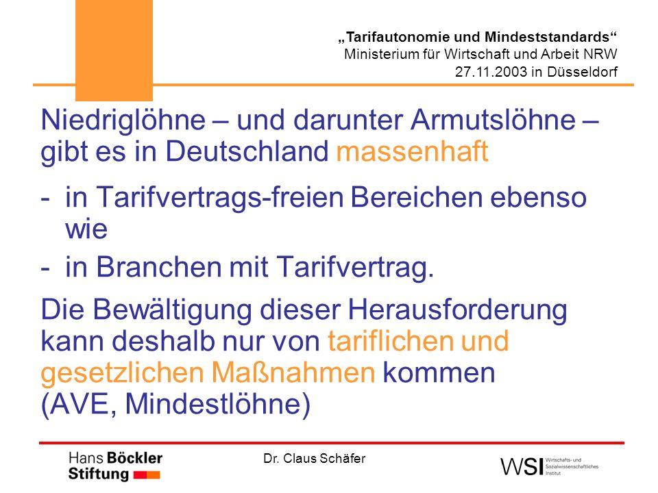 Dr. Claus Schäfer Tarifautonomie und Mindeststandards Ministerium für Wirtschaft und Arbeit NRW 27.11.2003 in Düsseldorf Niedriglöhne – und darunter A