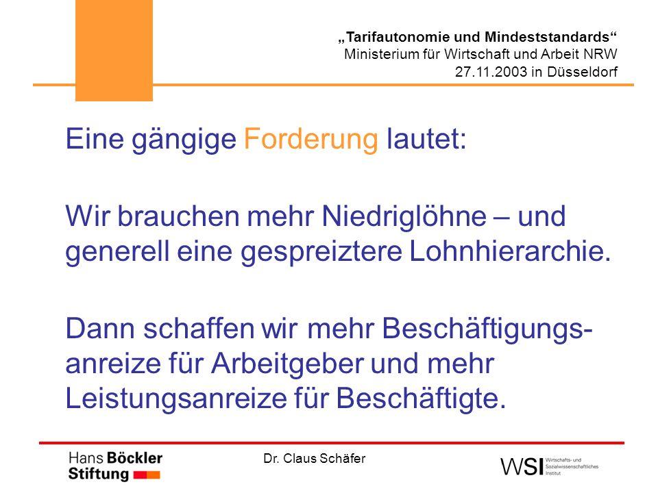 Dr. Claus Schäfer Tarifautonomie und Mindeststandards Ministerium für Wirtschaft und Arbeit NRW 27.11.2003 in Düsseldorf Eine gängige Forderung lautet