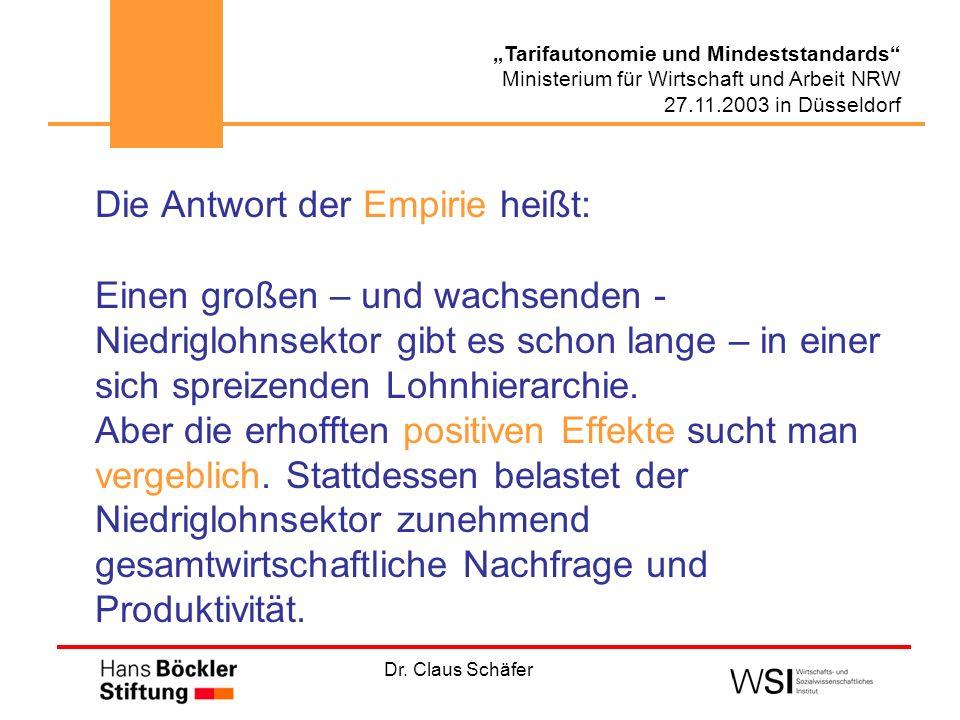 Dr. Claus Schäfer Tarifautonomie und Mindeststandards Ministerium für Wirtschaft und Arbeit NRW 27.11.2003 in Düsseldorf Die Antwort der Empirie heißt