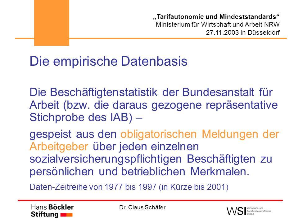 Dr. Claus Schäfer Tarifautonomie und Mindeststandards Ministerium für Wirtschaft und Arbeit NRW 27.11.2003 in Düsseldorf Die empirische Datenbasis Die