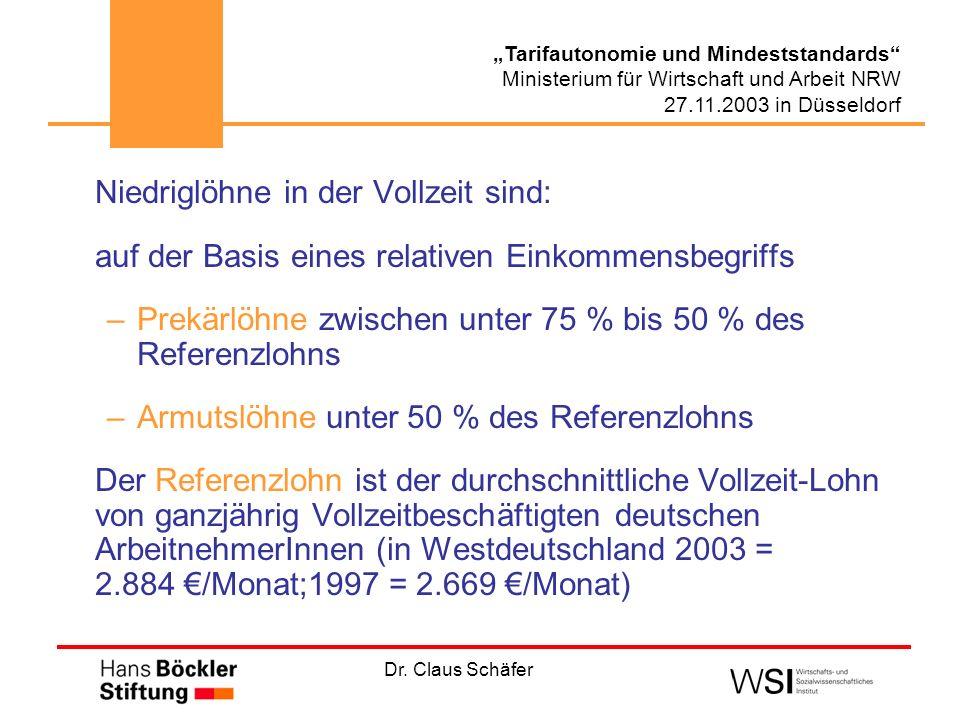 Dr. Claus Schäfer Tarifautonomie und Mindeststandards Ministerium für Wirtschaft und Arbeit NRW 27.11.2003 in Düsseldorf Niedriglöhne in der Vollzeit