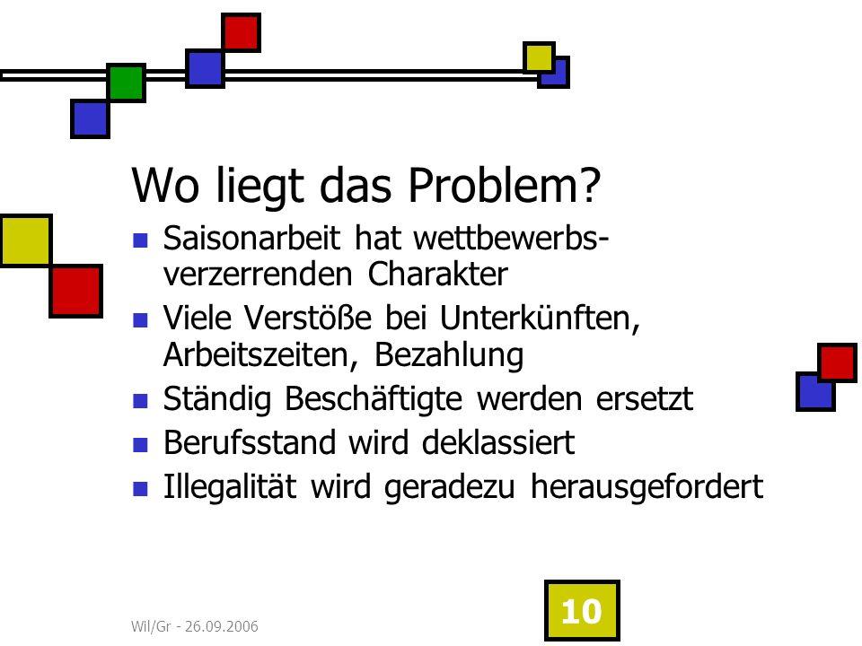 Wil/Gr - 26.09.2006 10 Wo liegt das Problem.