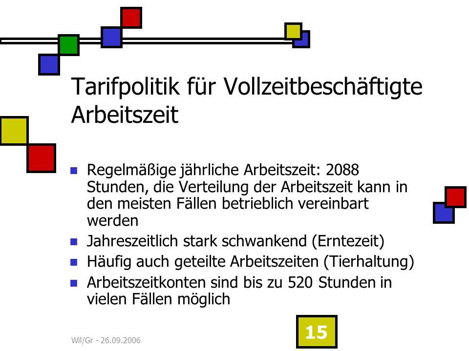 Wil/Gr - 26.09.2006 15 Tarifpolitik für Vollzeitbeschäftigte Arbeitszeit Regelmäßige jährliche Arbeitszeit: 2088 Stunden, die Verteilung der Arbeitsze
