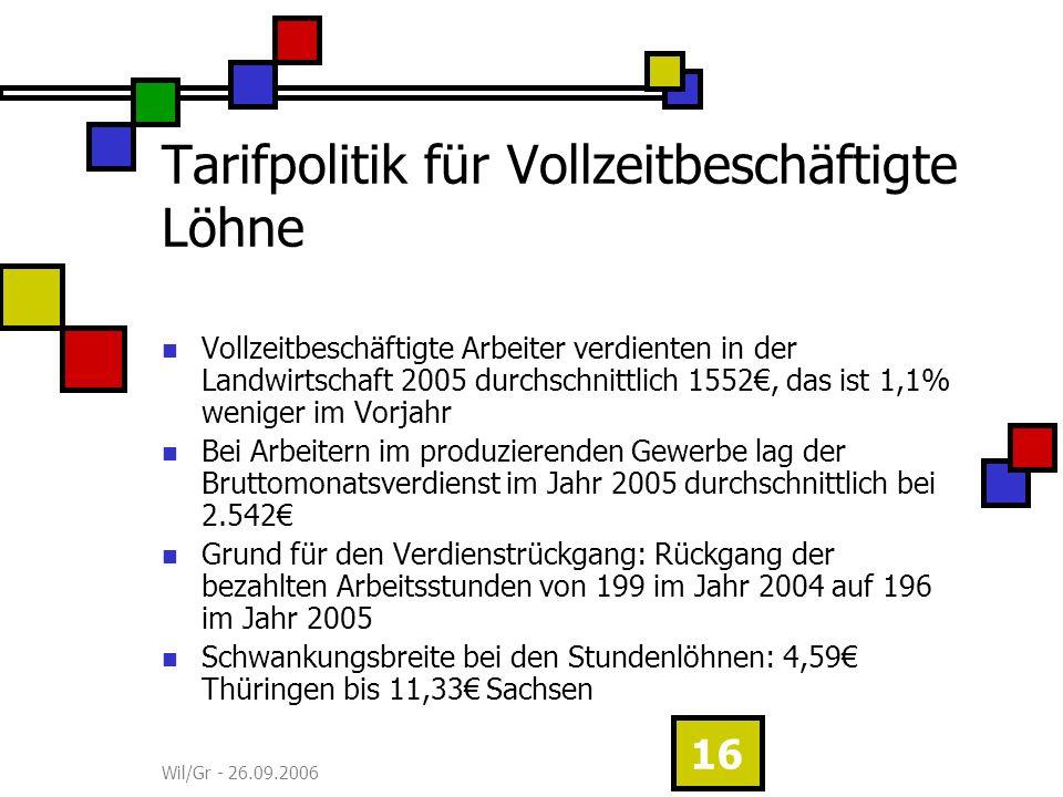 Wil/Gr - 26.09.2006 16 Tarifpolitik für Vollzeitbeschäftigte Löhne Vollzeitbeschäftigte Arbeiter verdienten in der Landwirtschaft 2005 durchschnittlic