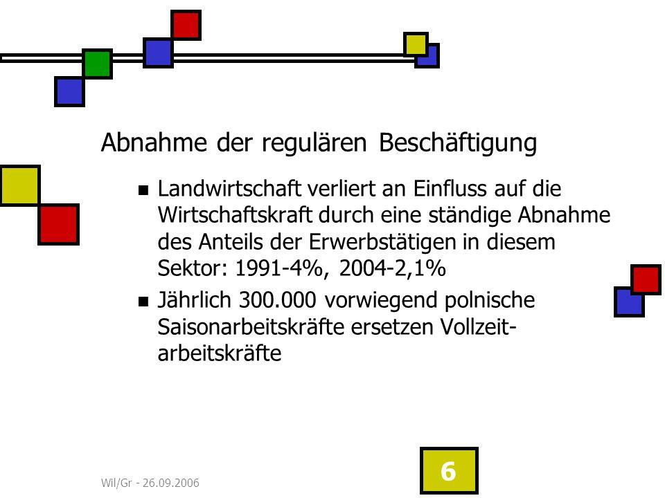Wil/Gr - 26.09.2006 6 Abnahme der regulären Beschäftigung Landwirtschaft verliert an Einfluss auf die Wirtschaftskraft durch eine ständige Abnahme des