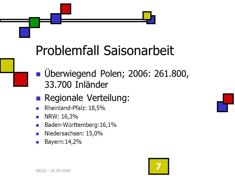 Wil/Gr - 26.09.2006 7 Problemfall Saisonarbeit Überwiegend Polen; 2006: 261.800, 33.700 Inländer Regionale Verteilung: Rheinland-Pfalz: 18,5% NRW: 16,