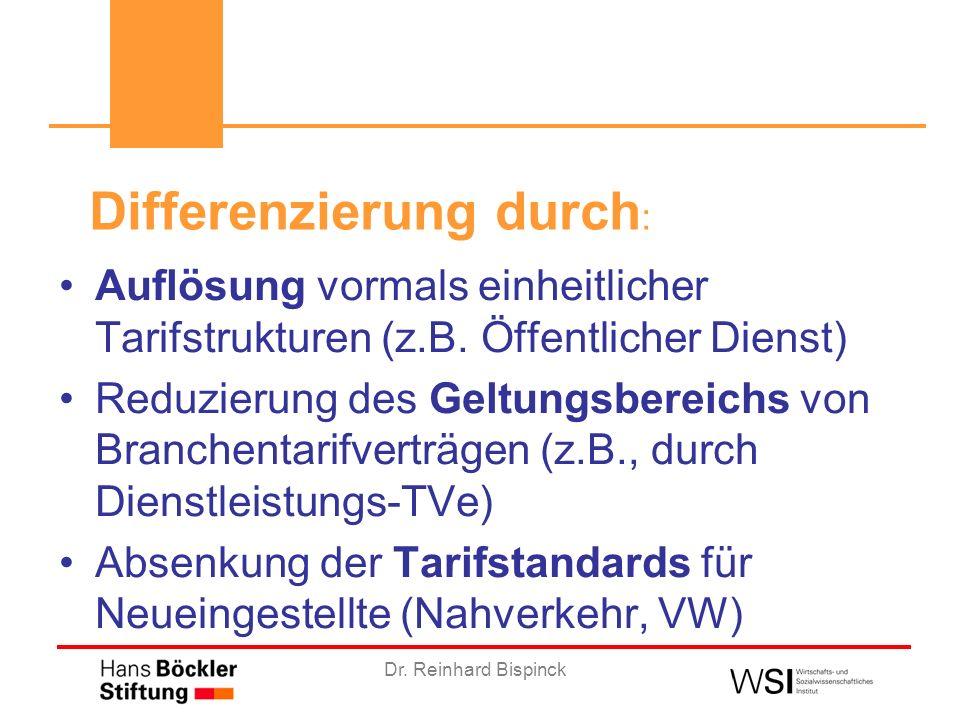 Dr. Reinhard Bispinck Differenzierung durch : Auflösung vormals einheitlicher Tarifstrukturen (z.B.