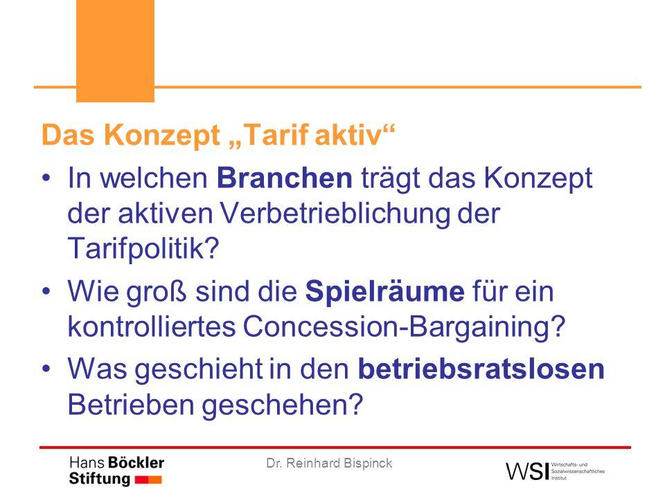 Dr. Reinhard Bispinck Das Konzept Tarif aktiv In welchen Branchen trägt das Konzept der aktiven Verbetrieblichung der Tarifpolitik? Wie groß sind die