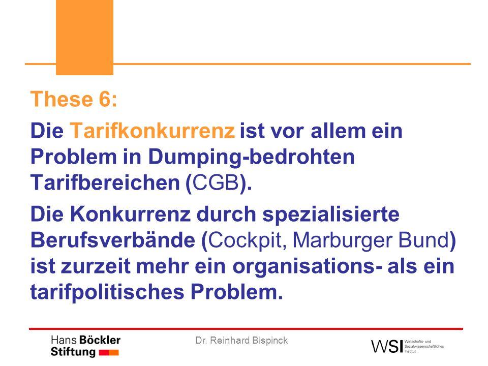 Dr. Reinhard Bispinck These 6: Die Tarifkonkurrenz ist vor allem ein Problem in Dumping-bedrohten Tarifbereichen (CGB). Die Konkurrenz durch spezialis