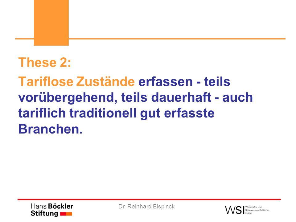 Dr. Reinhard Bispinck These 2: Tariflose Zustände erfassen - teils vorübergehend, teils dauerhaft - auch tariflich traditionell gut erfasste Branchen.