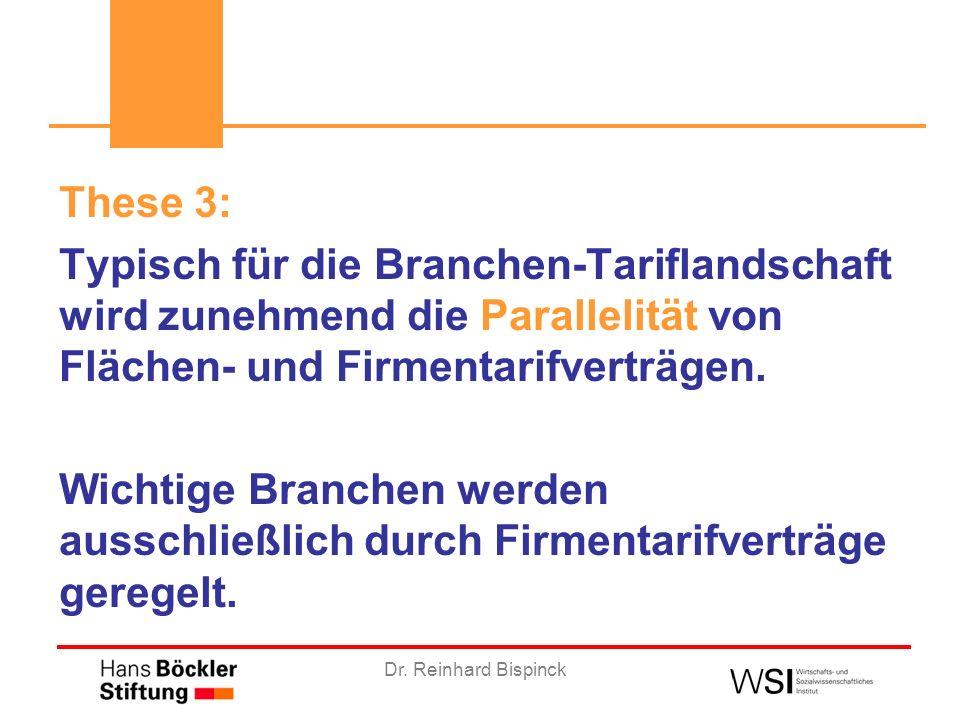 Dr. Reinhard Bispinck These 3: Typisch für die Branchen-Tariflandschaft wird zunehmend die Parallelität von Flächen- und Firmentarifverträgen. Wichtig