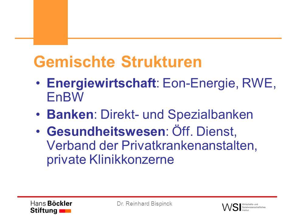 Dr. Reinhard Bispinck Gemischte Strukturen Energiewirtschaft: Eon-Energie, RWE, EnBW Banken: Direkt- und Spezialbanken Gesundheitswesen: Öff. Dienst,