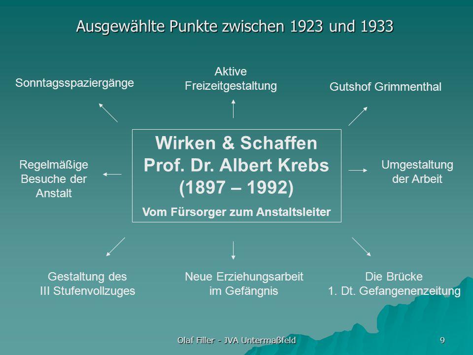 Olaf Filler - JVA Untermaßfeld 9 Ausgewählte Punkte zwischen 1923 und 1933 Wirken & Schaffen Prof. Dr. Albert Krebs (1897 – 1992) Vom Fürsorger zum An
