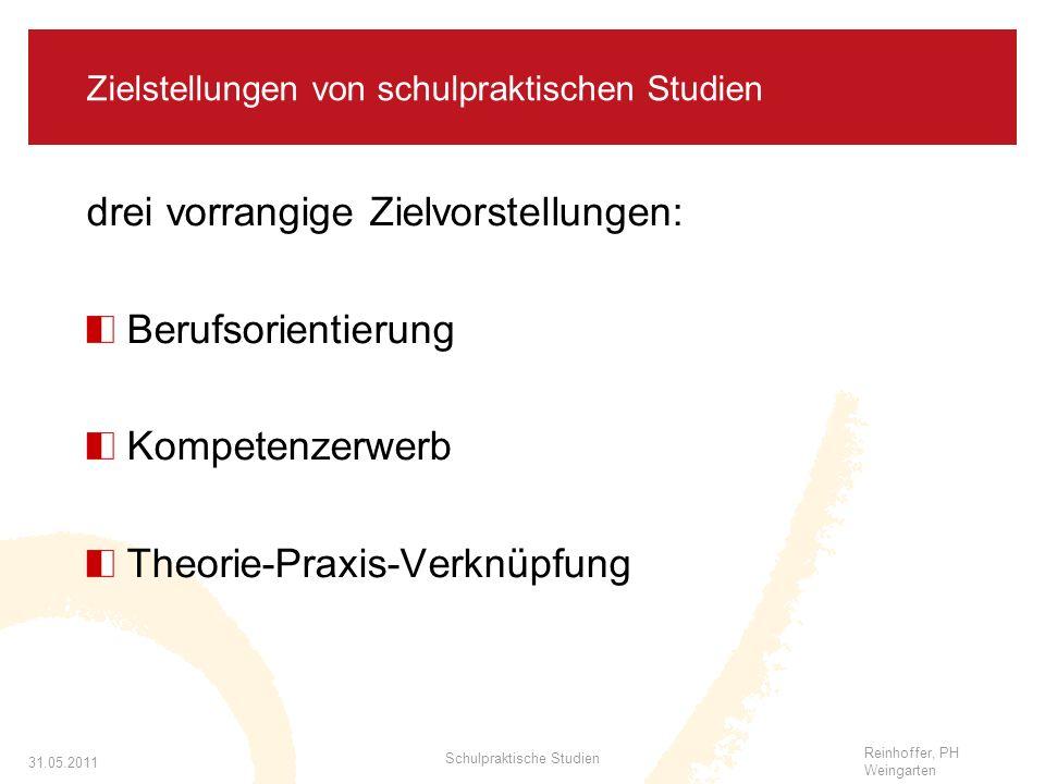 Reinhoffer, PH Weingarten 31.05.2011 Schulpraktische Studien Zielstellungen von schulpraktischen Studien drei vorrangige Zielvorstellungen: Berufsorientierung Kompetenzerwerb Theorie-Praxis-Verknüpfung