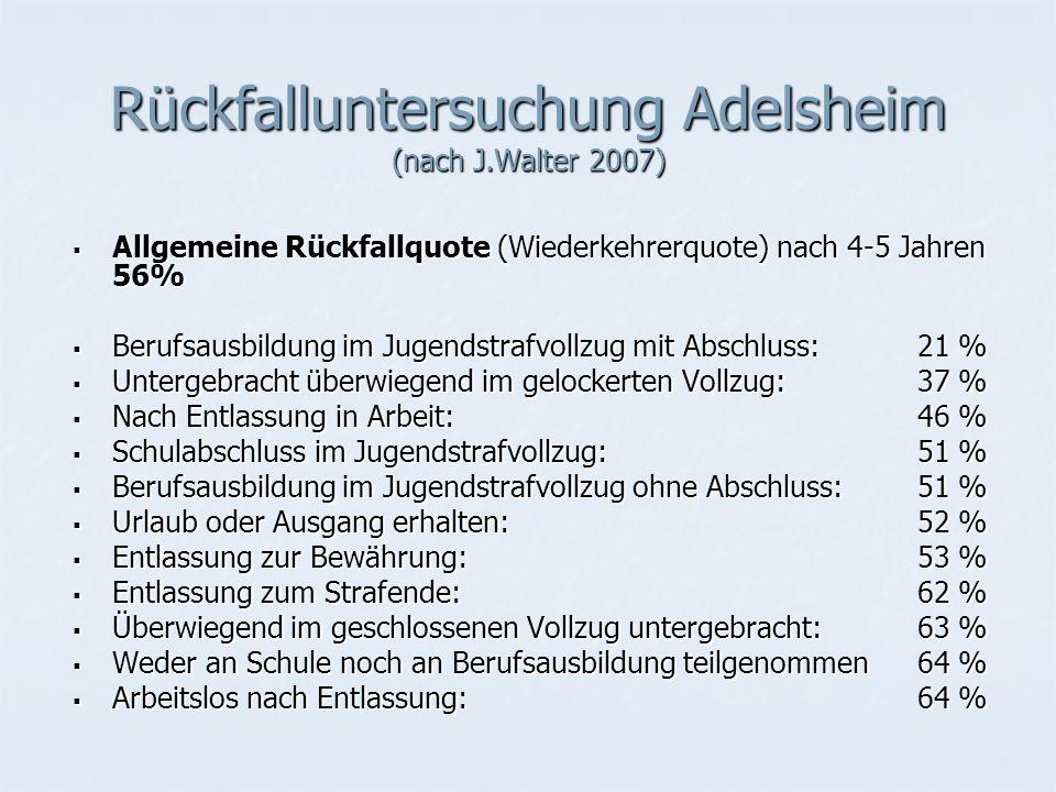 Rückfalluntersuchung Adelsheim (nach J.Walter 2007) Allgemeine Rückfallquote (Wiederkehrerquote) nach 4-5 Jahren 56% Allgemeine Rückfallquote (Wiederk
