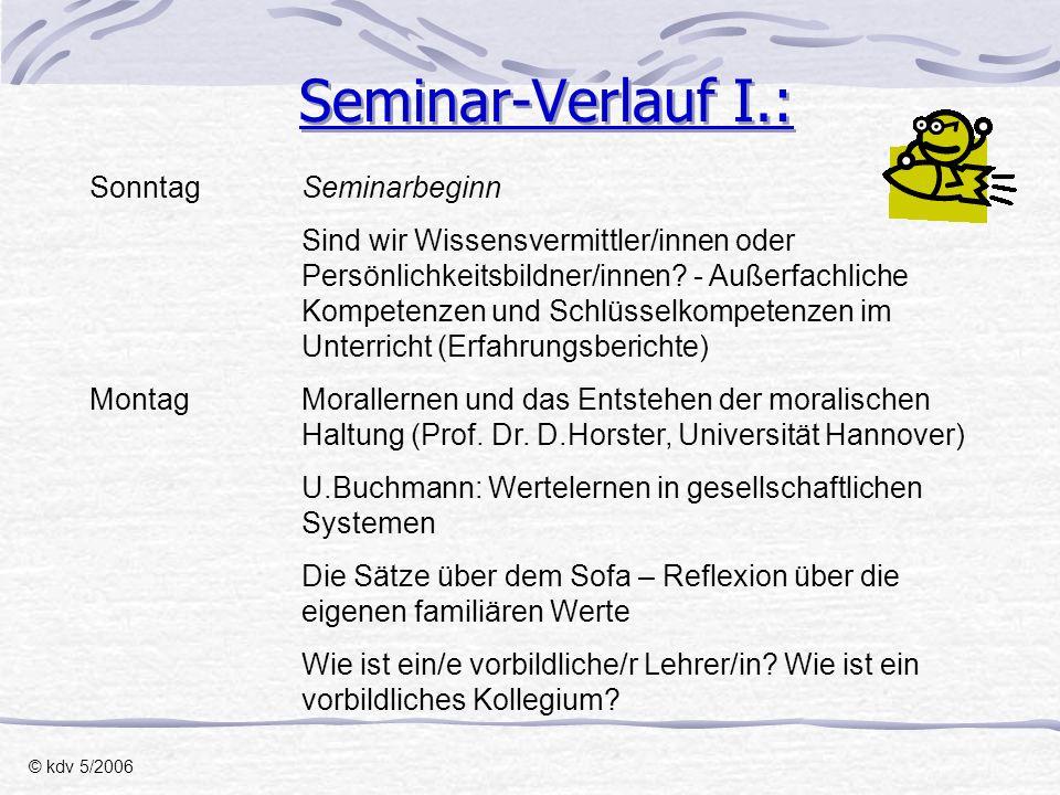 Seminar-Verlauf II.: © kdv 5/2006 DienstagMethodentraining ´Eigenverantwortliches Arbeiten´ Think – Pair – Share Anstaltsbesichtigung L.O.G.O-Training (Thomas Ramm, JA Hameln) MittwochKonfrontative Pädagogik (Klaus Vogel, JSA Berlin) Konsequentes Fordern und Handeln www.soziales-training.de Erziehende Lernkultur und Schulklima Bausteine für ein Schul-Leitbild (Beispiele: JVA Oldenburg, Strafanstalt Solothurn) Seminarauswertung