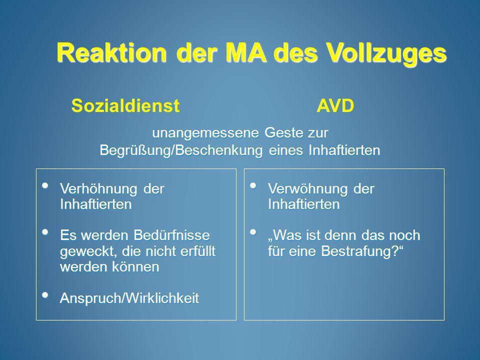 Reaktion der Werbebranche Am 4.