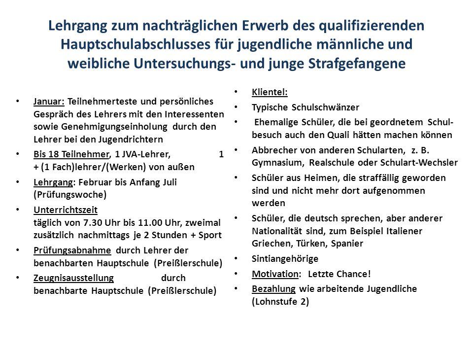 Lehrgang zum nachträglichen Erwerb des qualifizierenden Hauptschulabschlusses in der Justizvollzugsanstalt Nürnberg, Ergebnisse 1985 - 2009