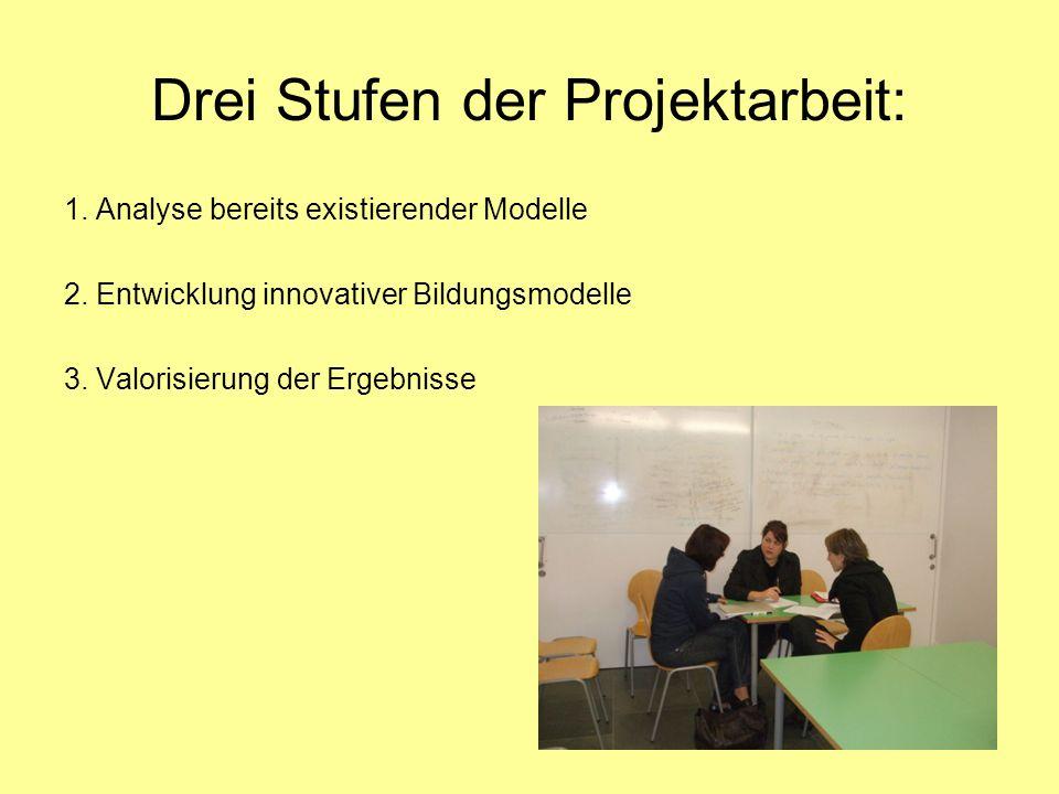 Drei Stufen der Projektarbeit: 1.Analyse bereits existierender Modelle 2.