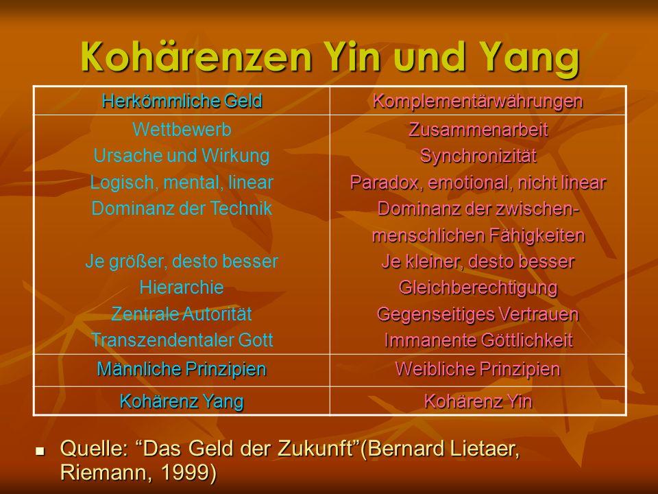 Kohärenzen Yin und Yang Herkömmliche Geld Komplementärwährungen Wettbewerb Ursache und Wirkung Logisch, mental, linear Dominanz der Technik Je größer,