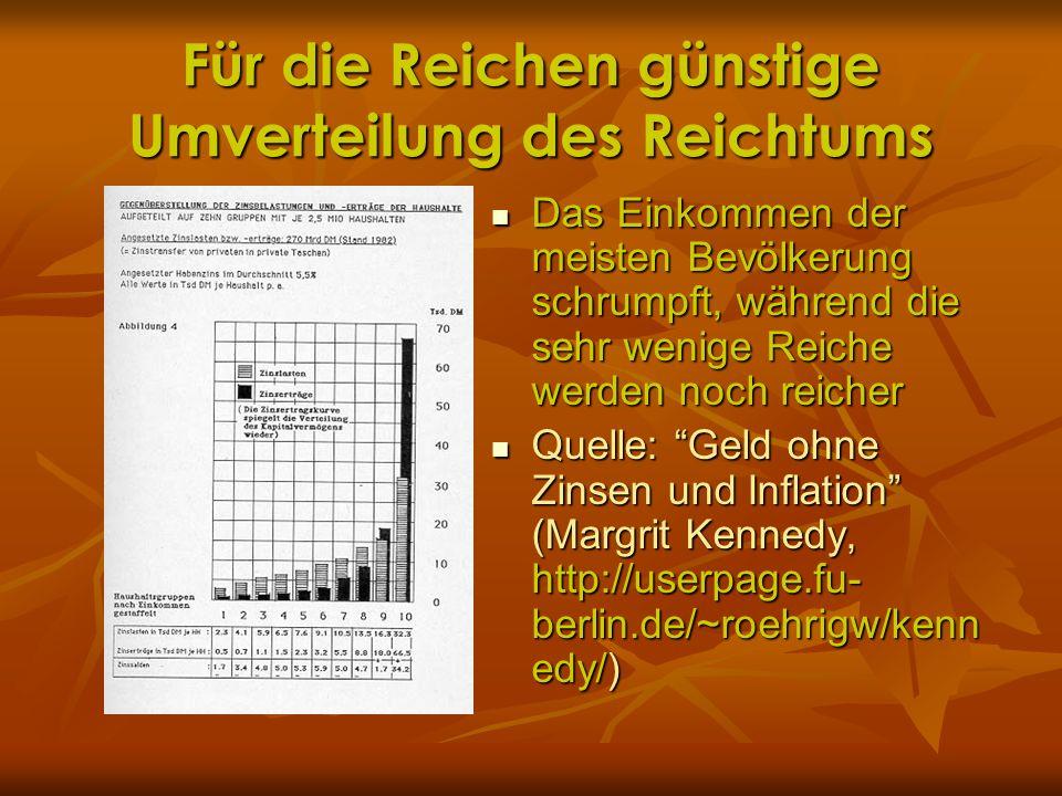 Für die Reichen günstige Umverteilung des Reichtums Das Einkommen der meisten Bevölkerung schrumpft, während die sehr wenige Reiche werden noch reiche