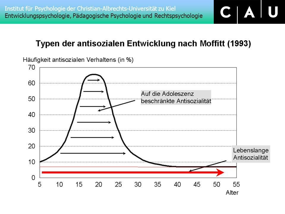 Institut für Psychologie der Christian-Albrechts-Universität zu Kiel Entwicklungspsychologie, Pädagogische Psychologie und Rechtspsychologie Moffit-Modell