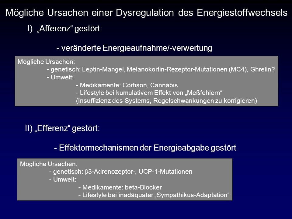 Mögliche Ursachen einer Dysregulation des Energiestoffwechsels I) Afferenz gestört: - veränderte Energieaufnahme/-verwertung II) Efferenz gestört: - E