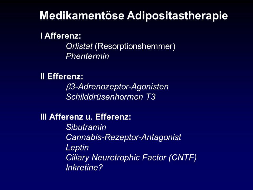 Medikamentöse Adipositastherapie I Afferenz: Orlistat (Resorptionshemmer) Phentermin II Efferenz: 3-Adrenozeptor-Agonisten Schilddrüsenhormon T3 III A