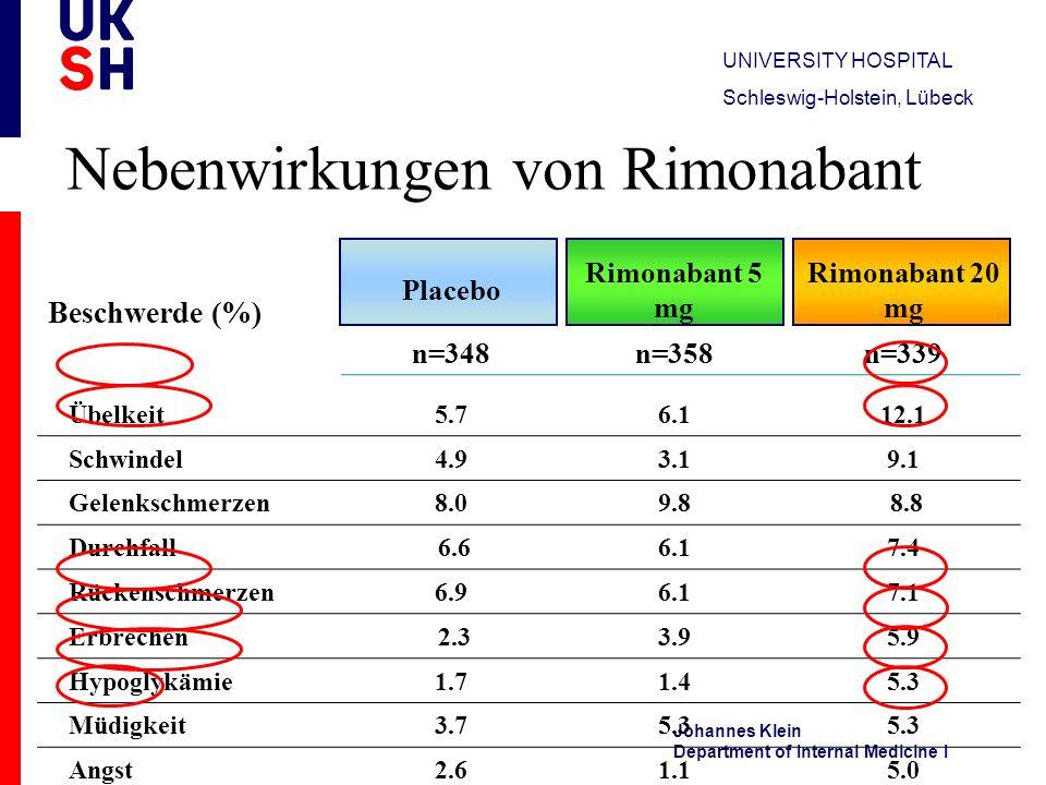 UNIVERSITY HOSPITAL Schleswig-Holstein, Lübeck Johannes Klein Department of Internal Medicine I Nebenwirkungen von Rimonabant Beschwerde (%) Placebo R