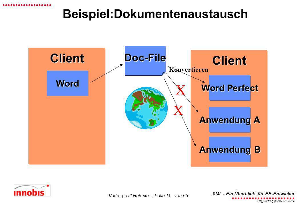 ........................ XML - Ein Überblick für PB-Entwicker................... Xml_vortrag.ppt 07.01.2014 Vortrag: Ulf Helmke, Folie 11 von 65 Beisp